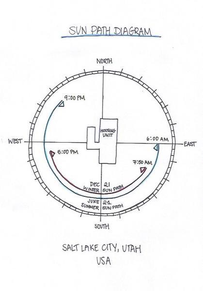 Sun Path Diagram | DiscoverDesign