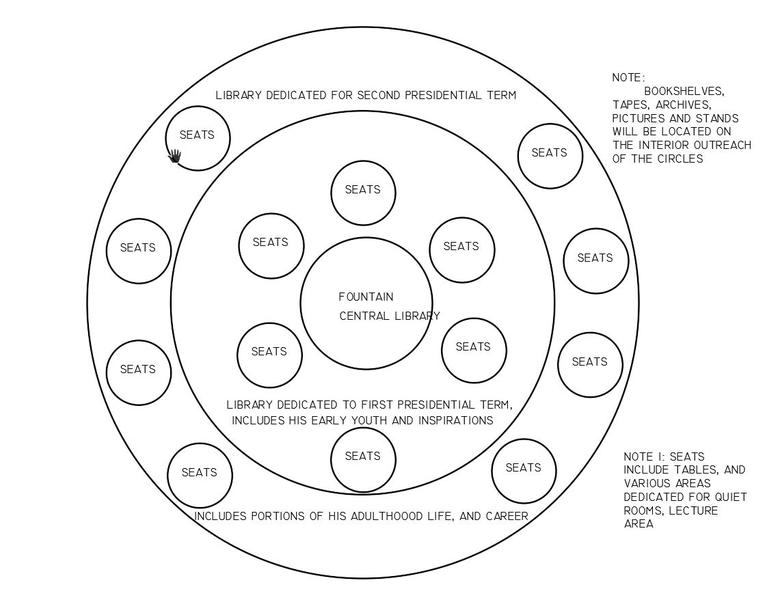 Library Bubble Diagram Discoverdesign